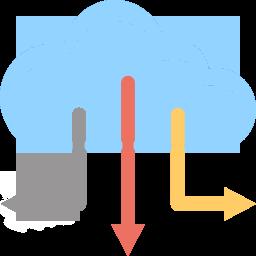 Cloud Management & SD WAN